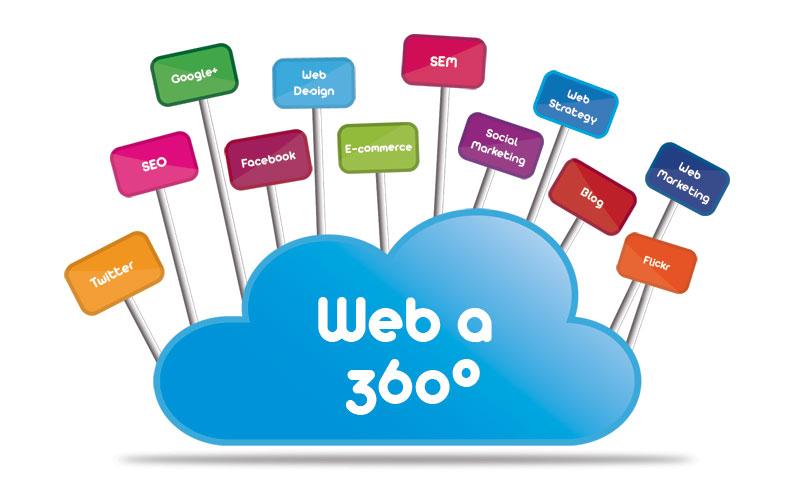 Servizi Web Tv Pubblicità Spot Recensioni Indicizzazioni SEO - Bari